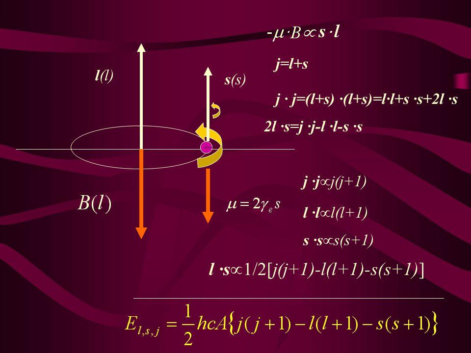 l ·s1/2[j(j+1)-l(l+1)-s(s+1)]